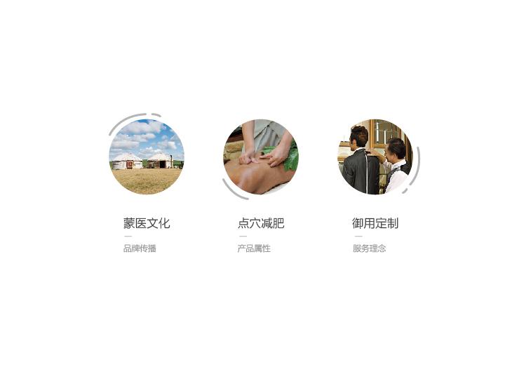 案例整理-公司版本-03.jpg